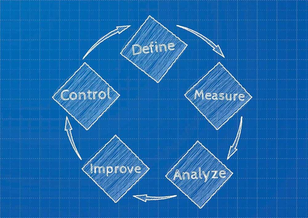 Best methods for lead generation