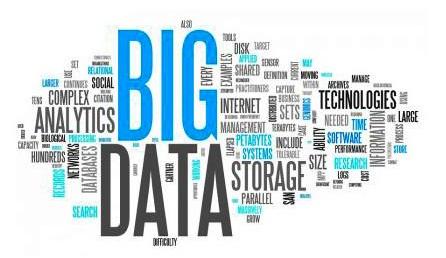 Big Data Governance, successful roadmap for digital firms