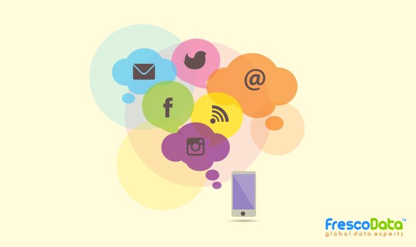 Social Marketing for B2B Marketers