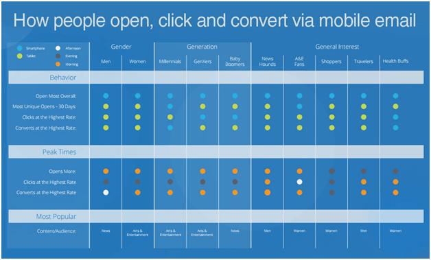 mobile marketing graph-2