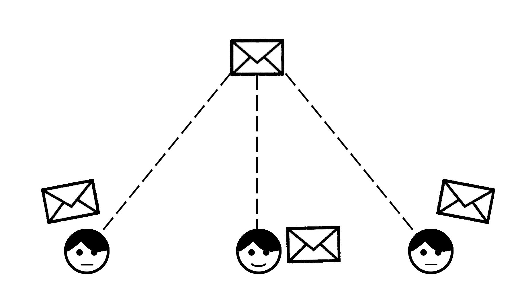 email segments