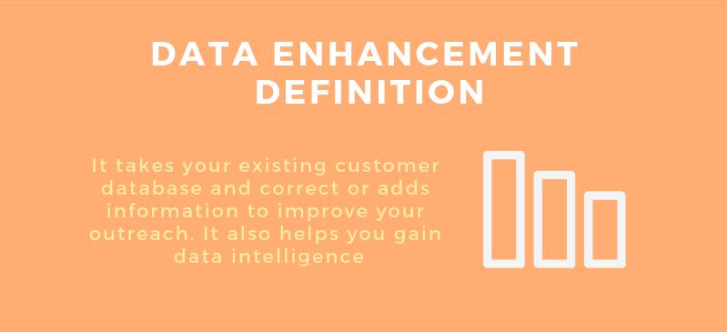 Data Enhancement Definition