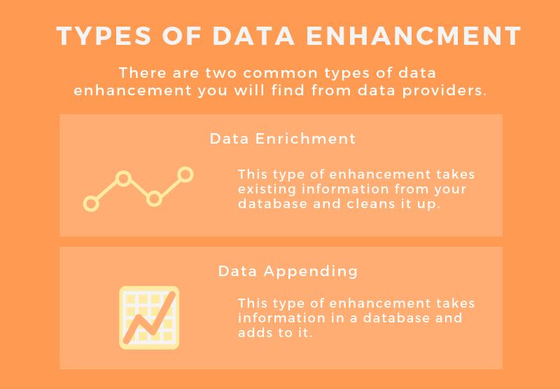 Data Enhancement Types