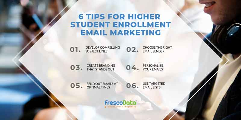 targeted email address lists and other tips