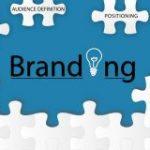Targeted Mailing Lists for Brand Promotion