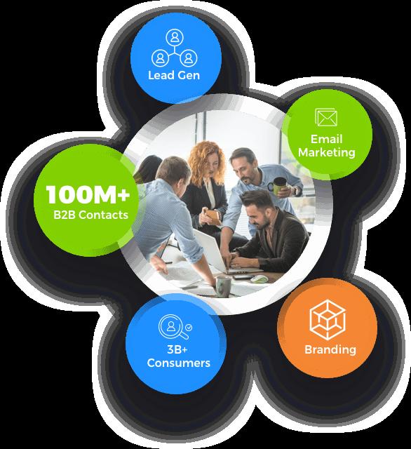 Data Driven Marketing Agency