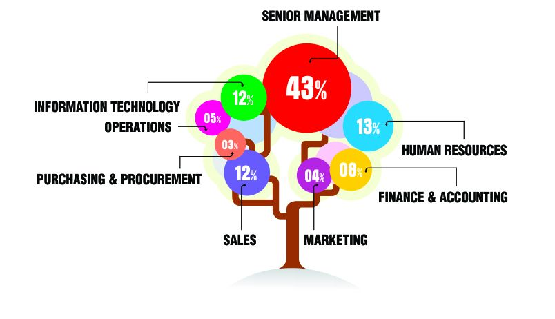 Italy Business Email Marketing Lists