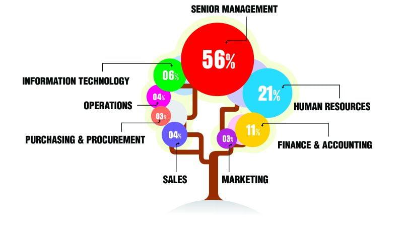 Venezuela Business Email Marketing Lists