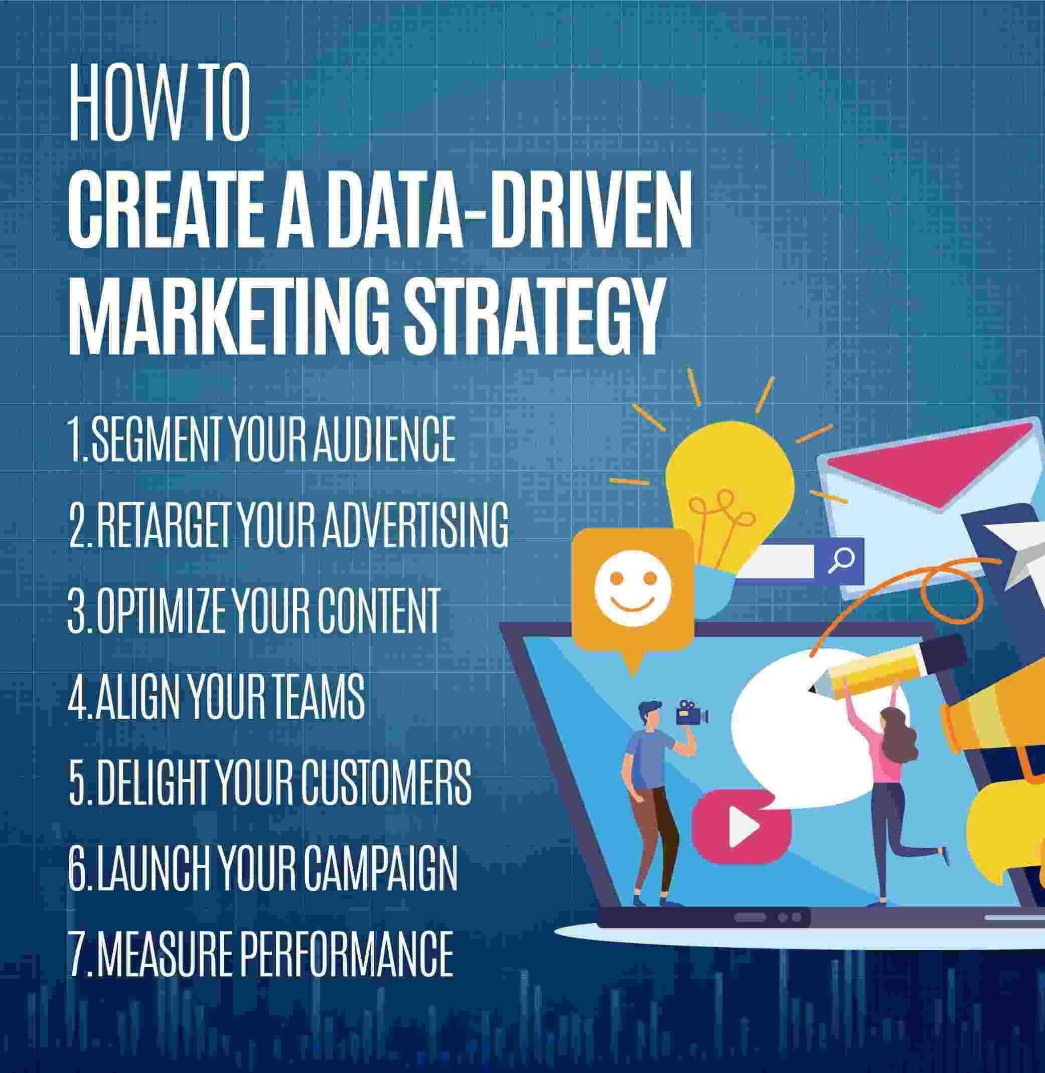 how to create data driven marketing startegy step by step